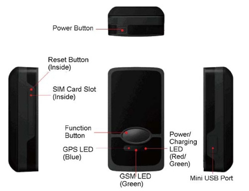 Easy to use GPS tracking device