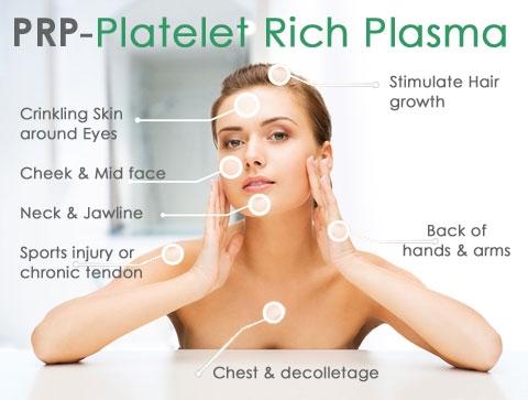Prp Skin Wrinkle Treatment
