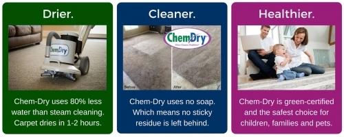 Cleaner Drier Healthier