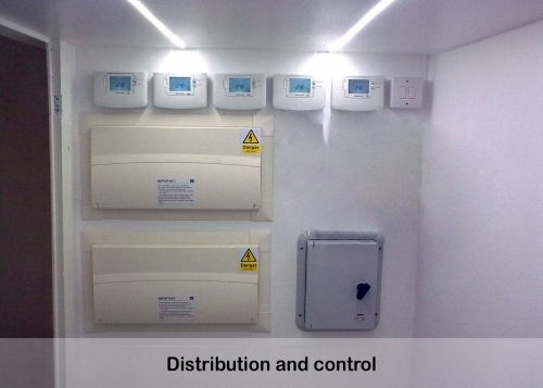 Distribution And Control