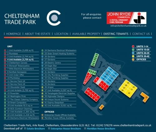 Cheltenhamtradepark Tenants