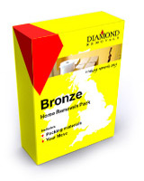 Bronze removal package