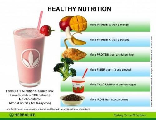 Formula1 shake Herbalife Nutrition