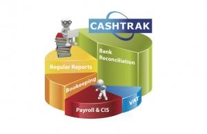 Main photo for Cashtrak Ltd